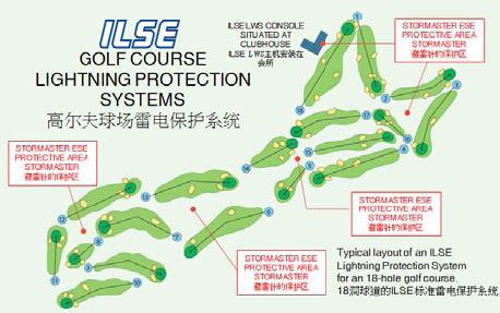 高尔夫球场雷电保护系统